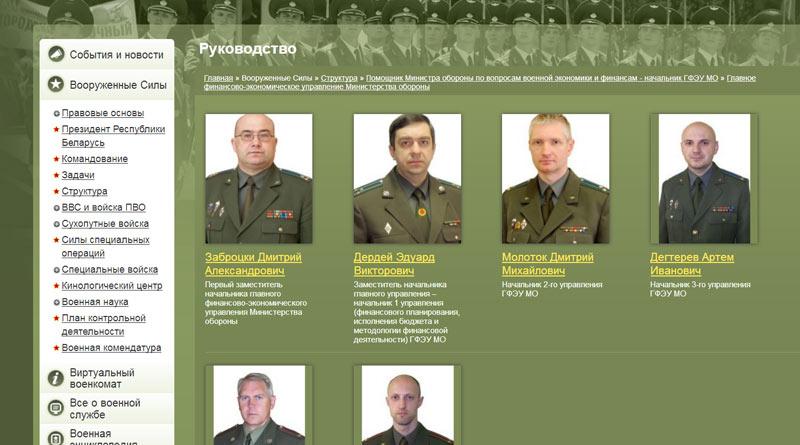 Пенсии военным